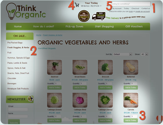think-organic-getting-started